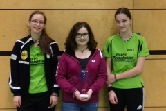 Bezirkspokal-Sieg Damen 2018