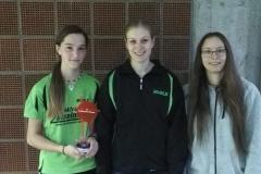 Pokal 18/19 Damen. von links: A. Sikeler, M. Kalmbach, D. Döttling